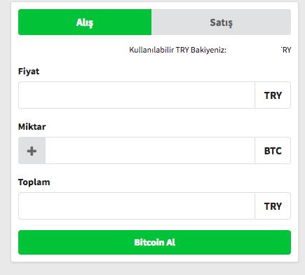 bitcoin fiyatları