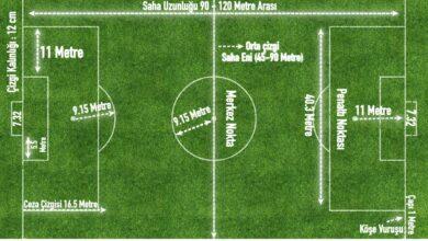 futbol sahası ölçüleri